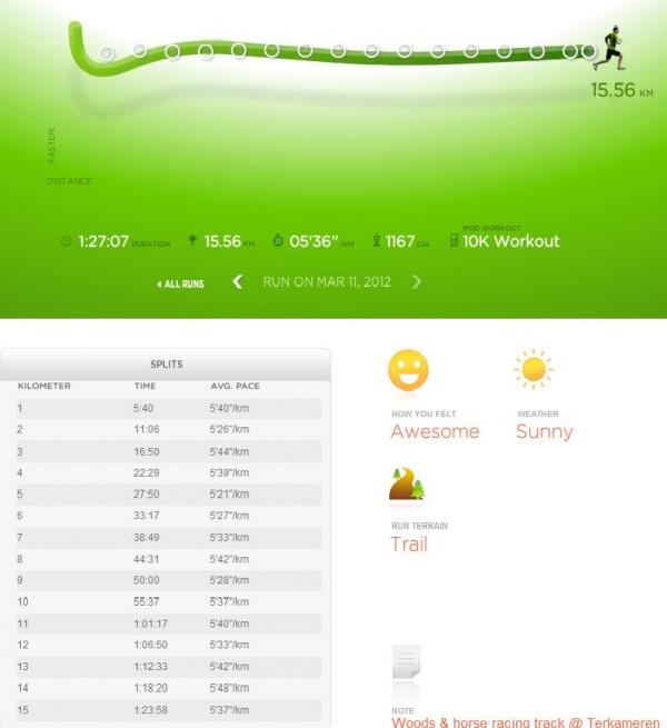 20120310 run 15km