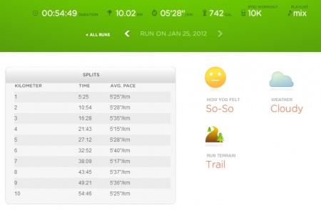 20120125 Run Paris