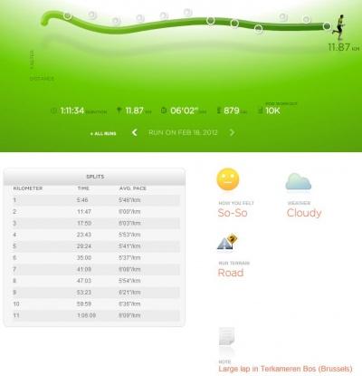 Run 18th February Nike Apple