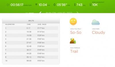 run 20120110 nike+